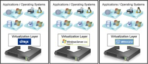 thumb_server_virtualization_lrg