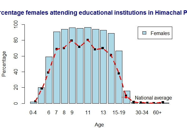 himachal-females