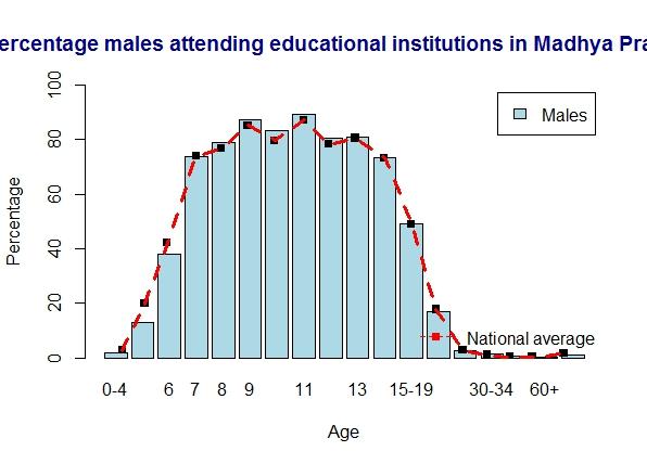 mp-males