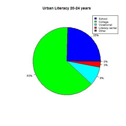 urban-2