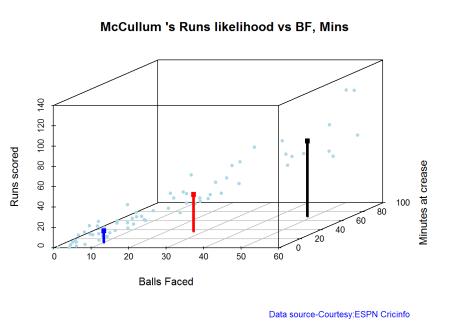 mccullum-1
