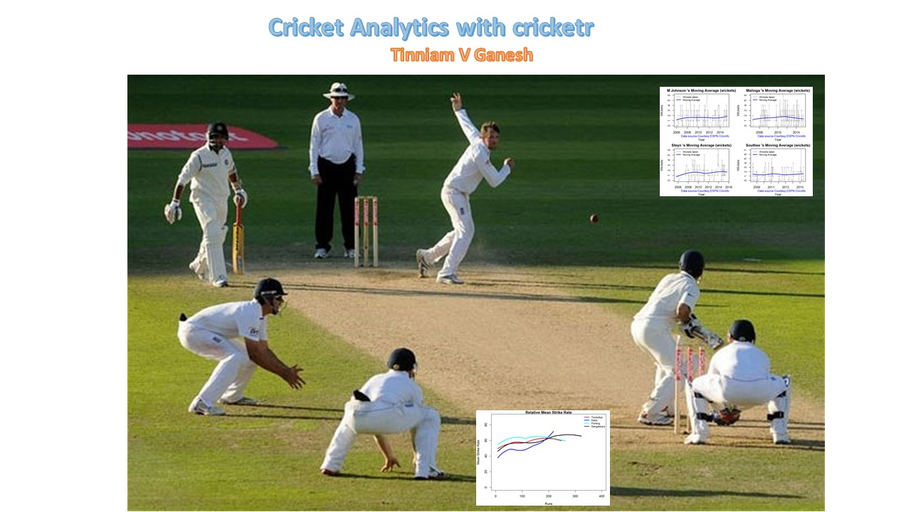 Cricket analytics with cricketr giga thoughts fandeluxe PDF