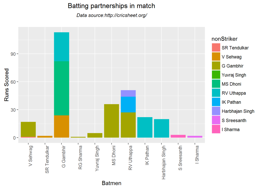 partnershipmatch-1