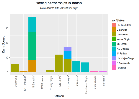 partnershipmatch-1