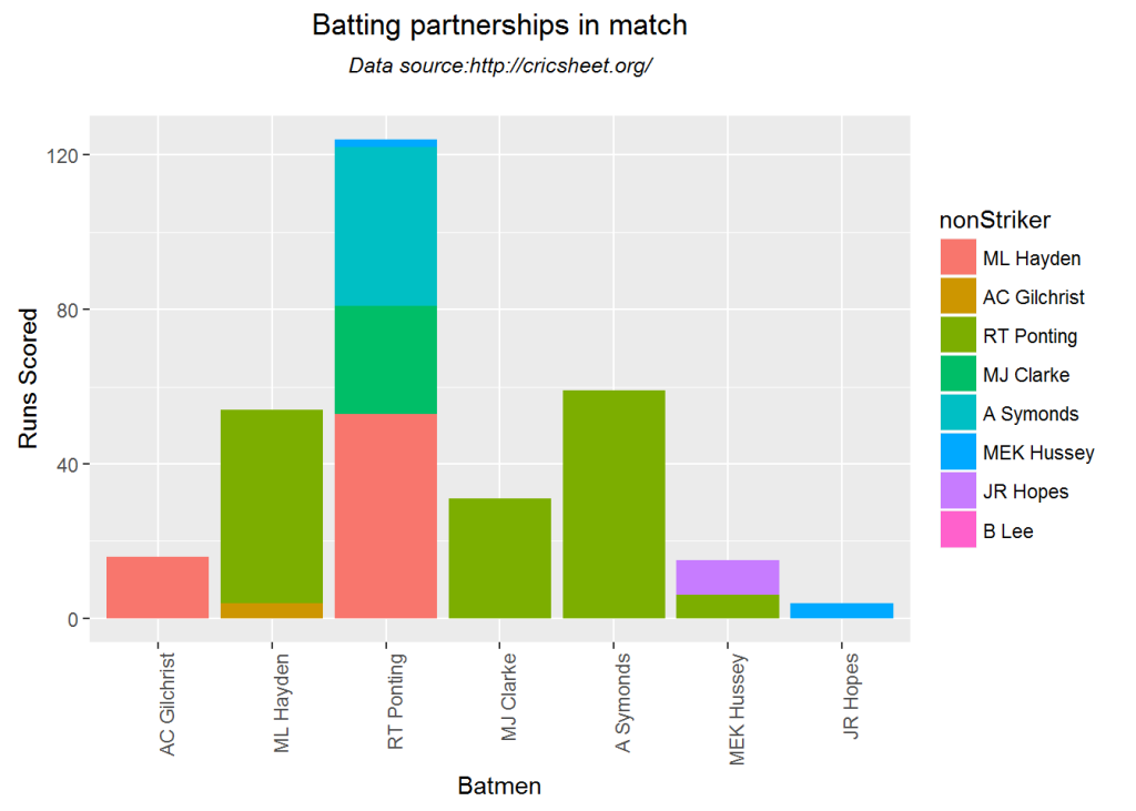 partnershipmatch-2