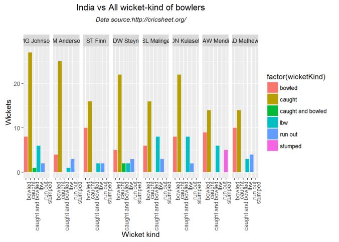 wicketKind-1-1