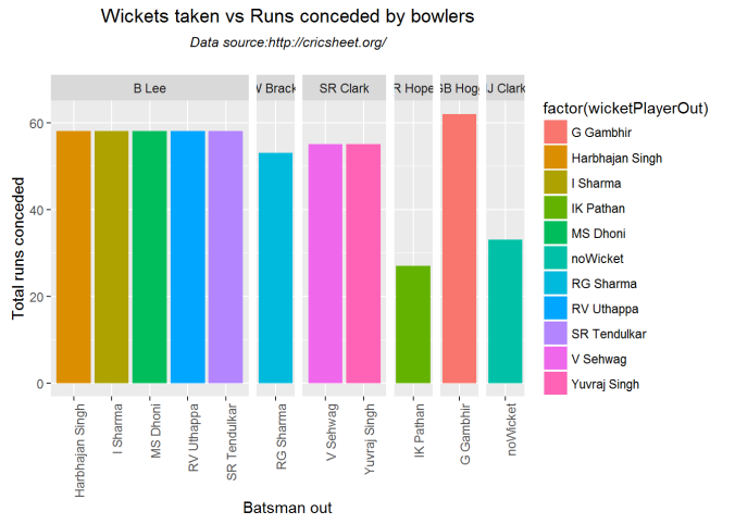 wicketMatch-1