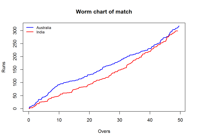 worm-1