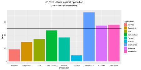 runsOppn5-1