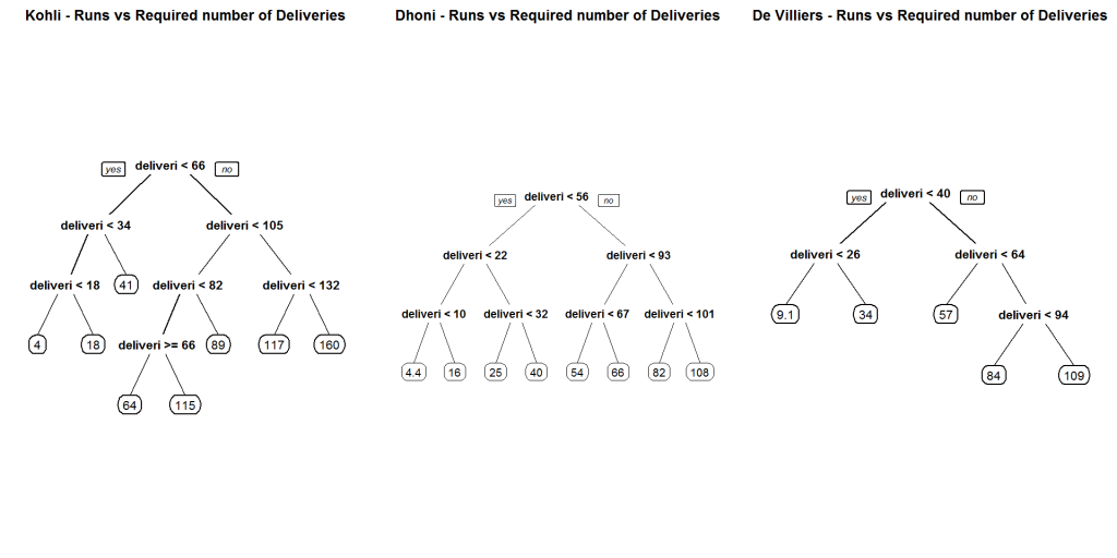 runsPredict1,runsVenue1-1