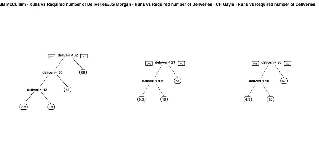 runsPredict2,runsVenue1-1