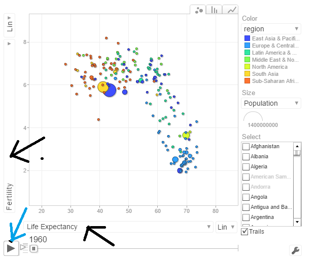 Analyzing World Bank data with  WDI, googleVis Motion Charts