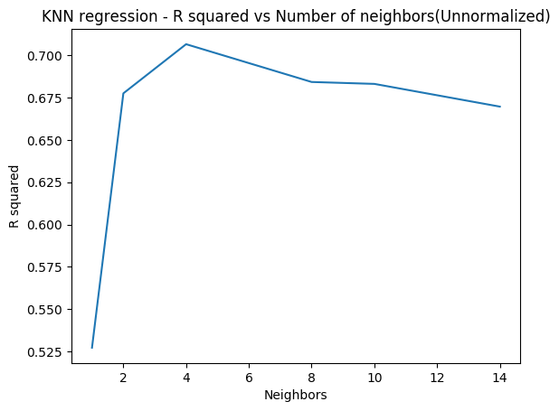 Practical Machine Learning with R and Python – Part 1 – Giga thoughts …