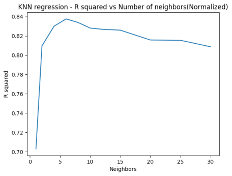 Practical Machine Learning with R and Python – Part 1 | R-bloggers