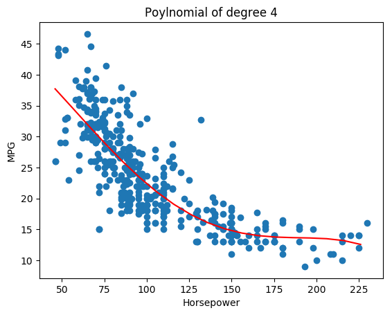 Practical Machine Learning with R and Python – Part 5 – Giga thoughts …