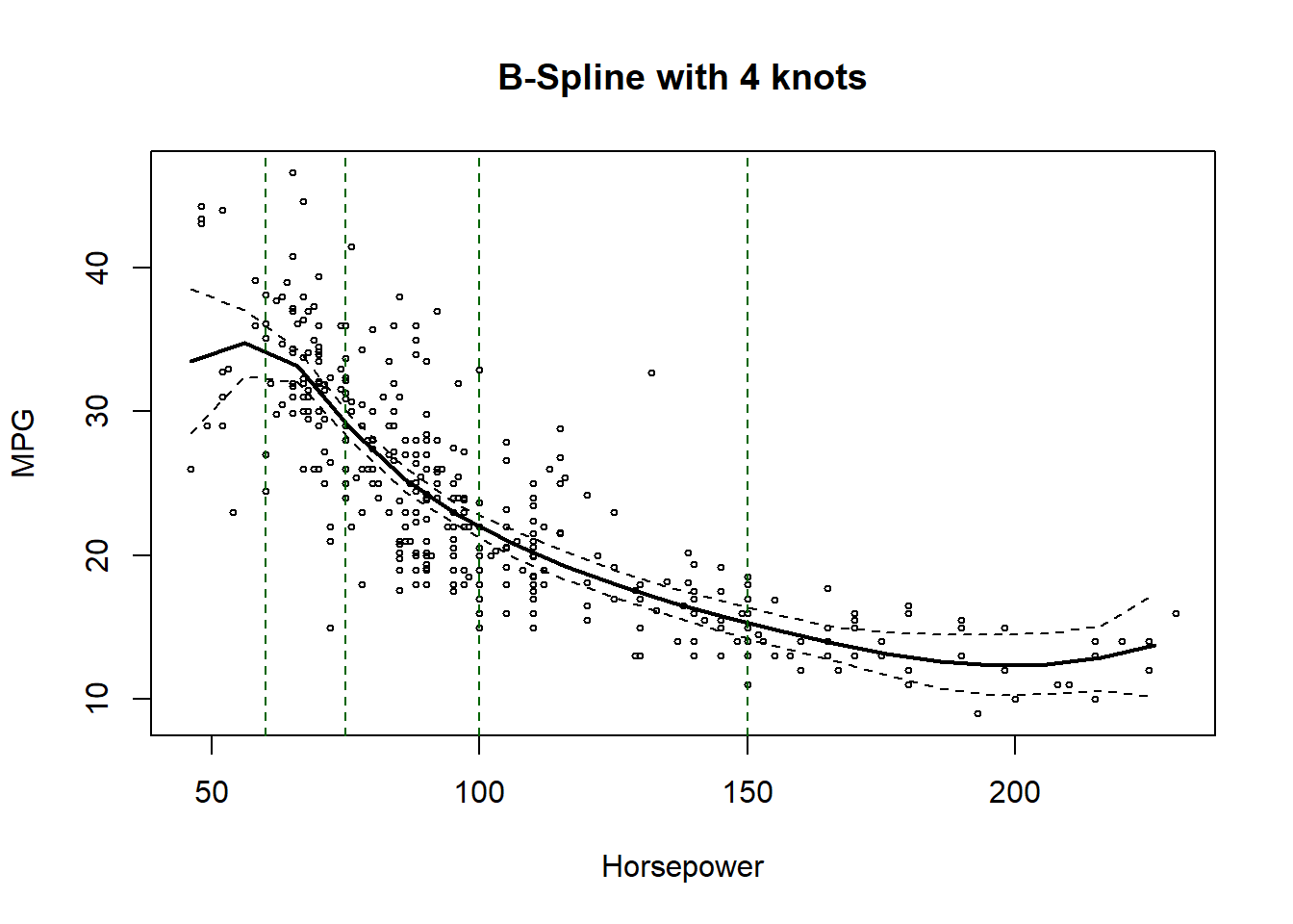 fig2-1